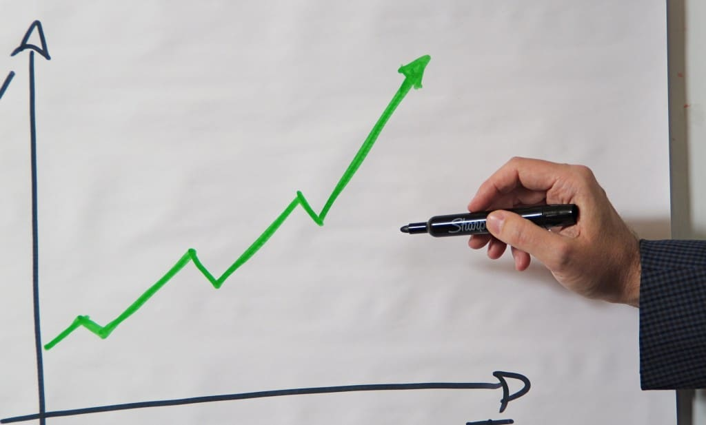 Business Results Graph