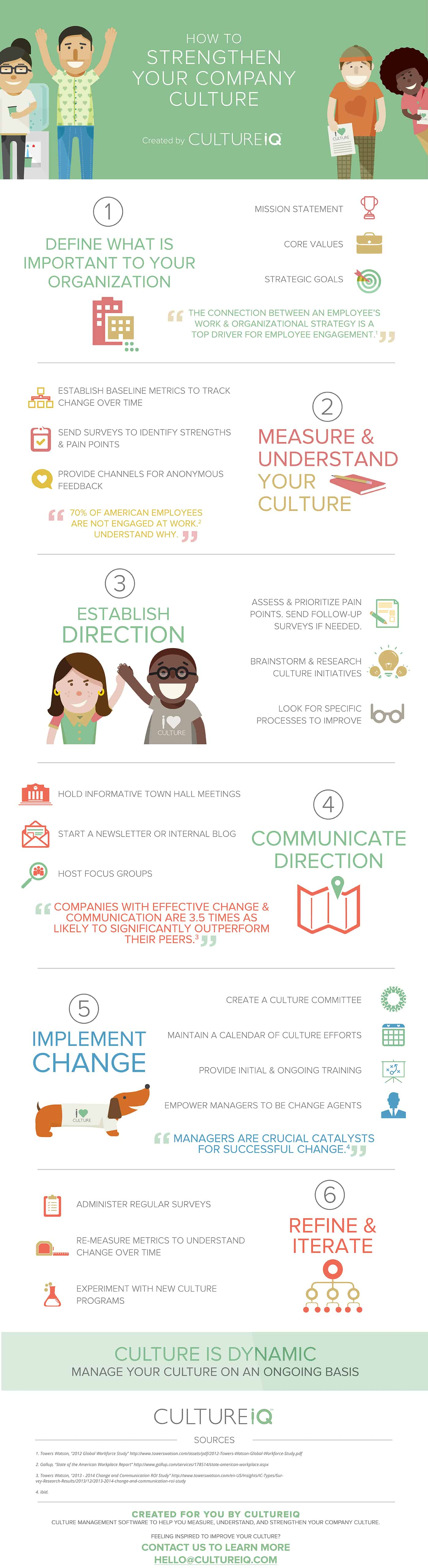 6 Steps to Strengthening Company Culture (Infographic) - CultureIQ